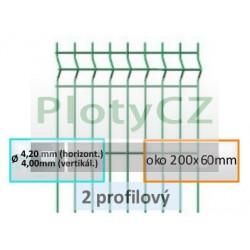 Plotový díl MERKUR PVC 2-profilový, oko 200x60mm, ø 4,40mm